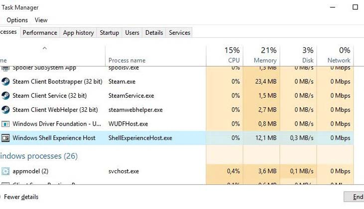High CPU Usage Caused by Windows Shell Experience Host